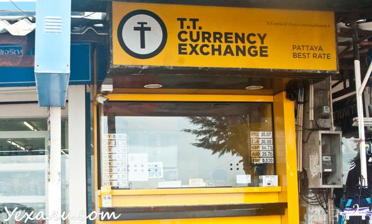 Обмен рубли на bitcoin – Telegraph