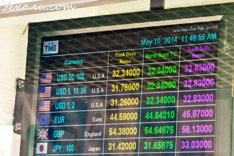 Курс доллара к тайскому бату на сегодня рынок forex сегодня не работает