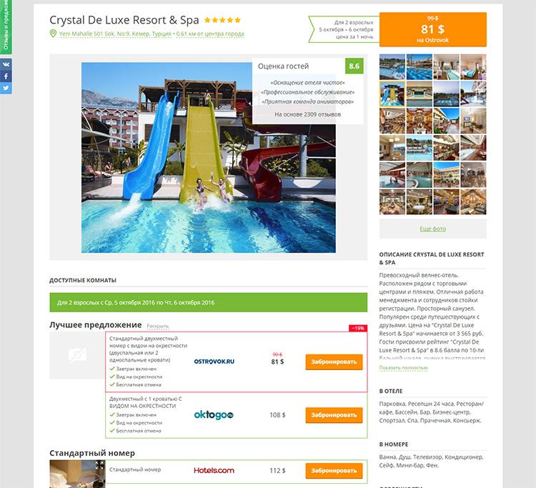 Как сэкономить на отдыхе в Турции: цены на отели