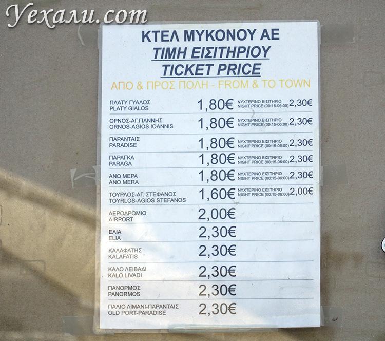 Цены на автобусные билеты на Миконосе от станции Фабрика