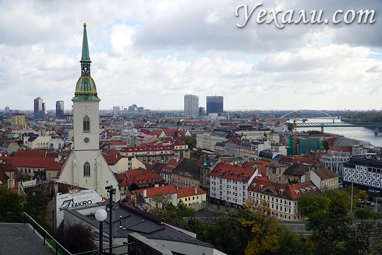 Ехать или не ехать в Братиславу