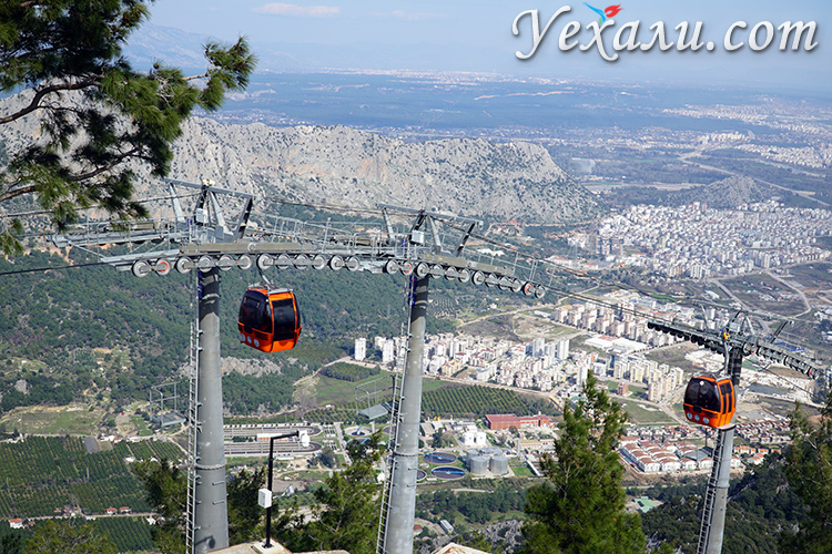 Реальный план путешествия по Турции