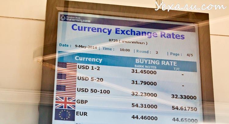 Курс доллара и евро к тайском бату в Bangkok Bank