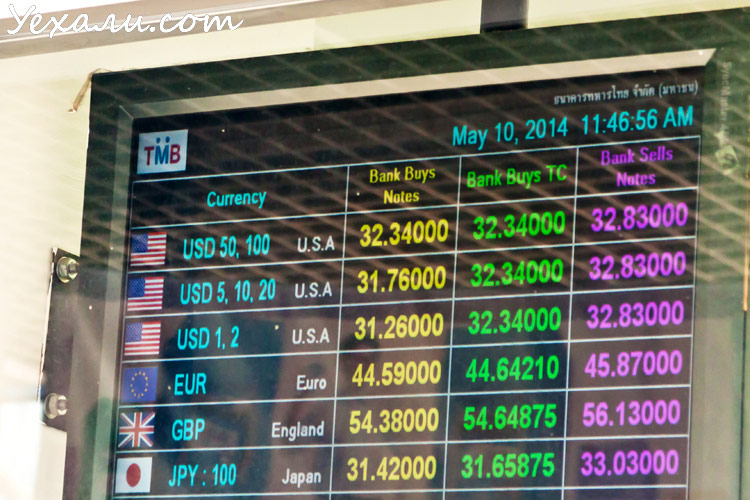 Курс доллара и евро к тайскому бату: банк TMB