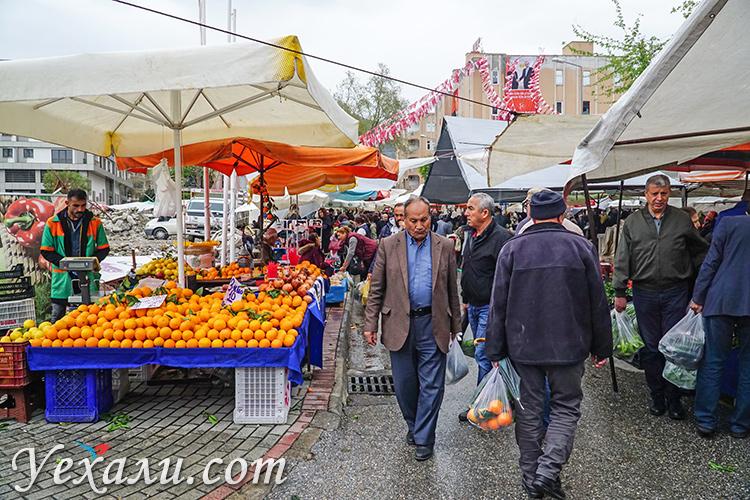 Цены на продукты на рынках Алании.