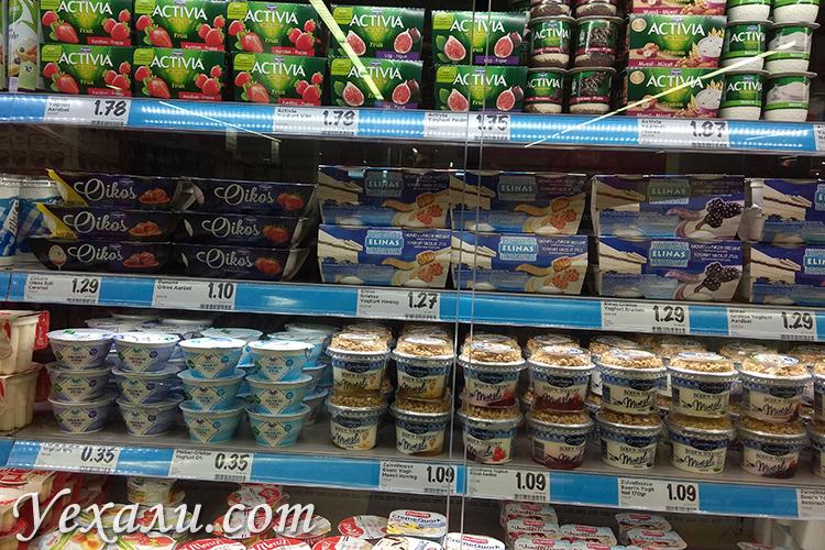 Стоимость еды в магазинах Голландии