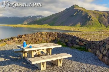 Цены в Исландии на еду.
